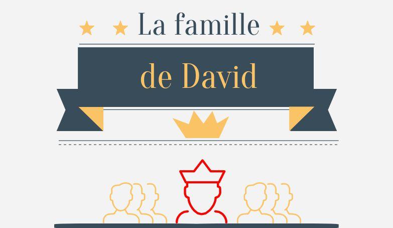 la famille de david ellecroit.com