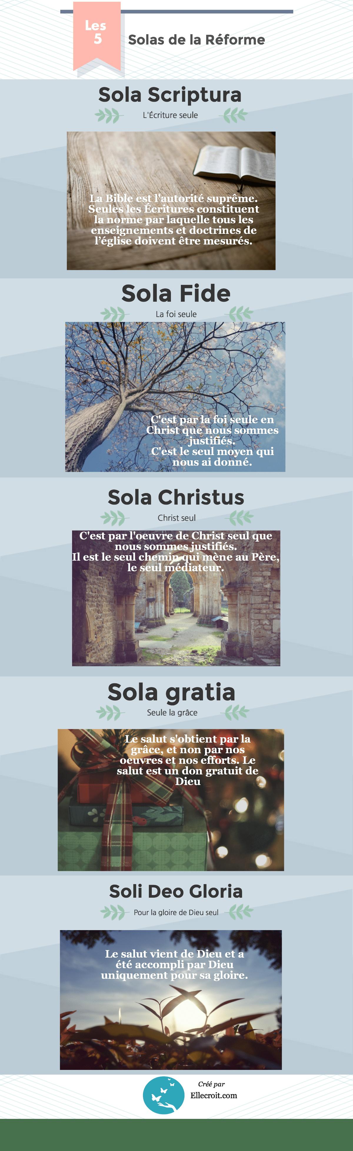 Les 5 Solas de la Réforme ellecroit.com